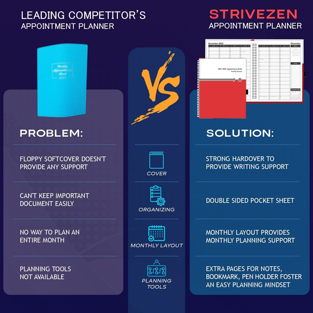 infographic about the difference between strivezen weekly and monthly planner from competitors