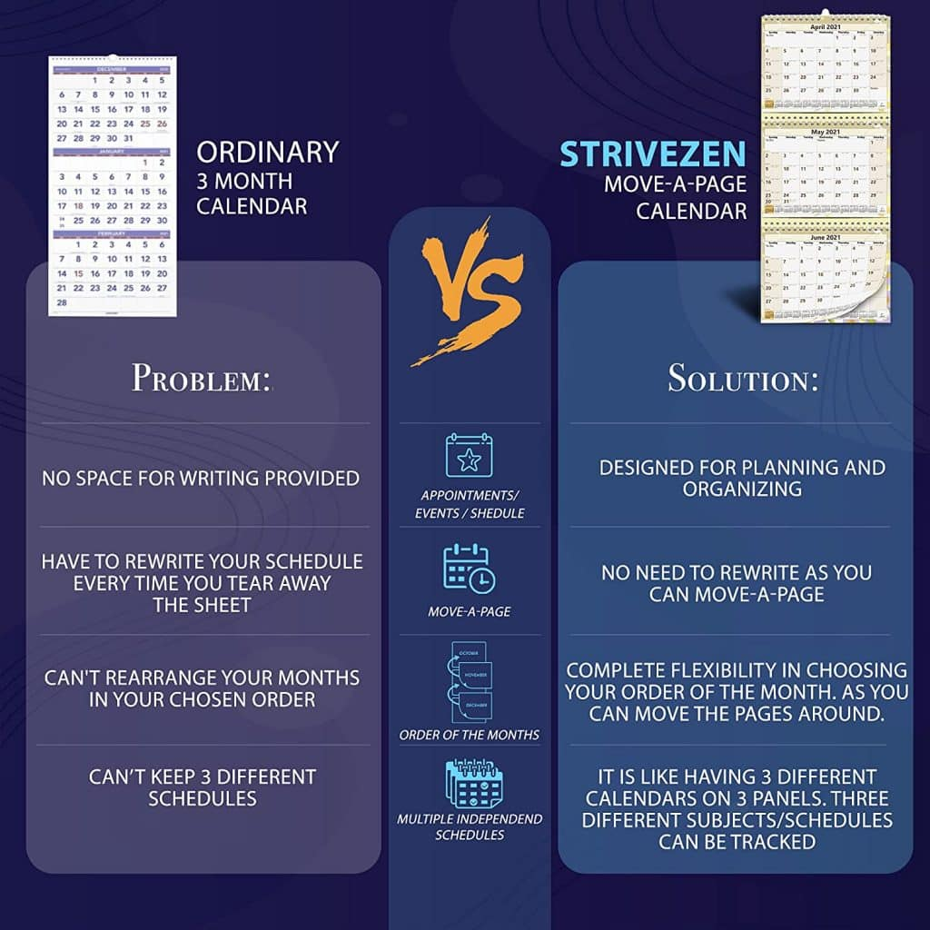 infographic about the difference of the 3-month calendar versus other competitors